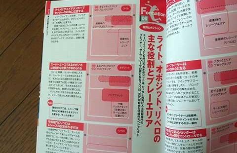 バレーボールフォーメーションブック_02